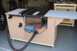 Table Saw Motors - table saw buying guide